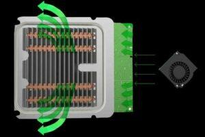 Active Cooling System for V10 V10F